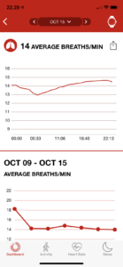 Alpina App Respiration Screen